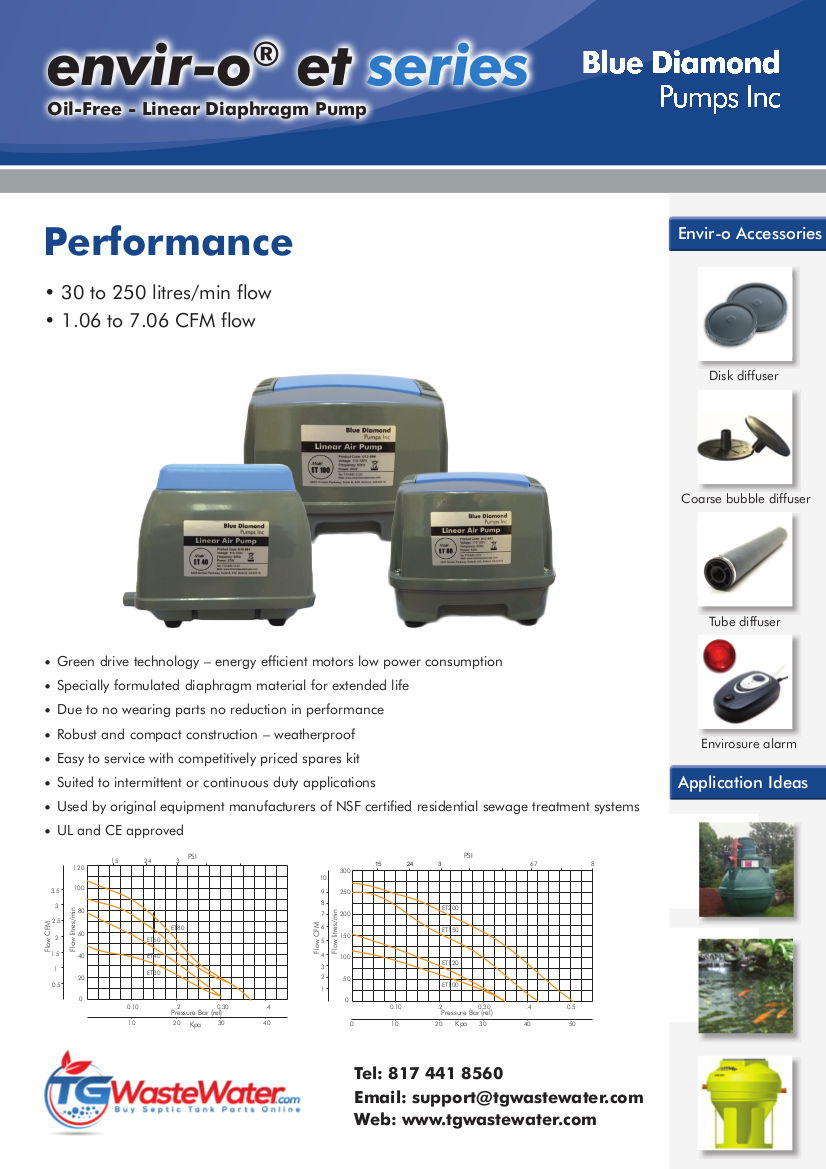 Blue Diamond Septic Air Pump Specs