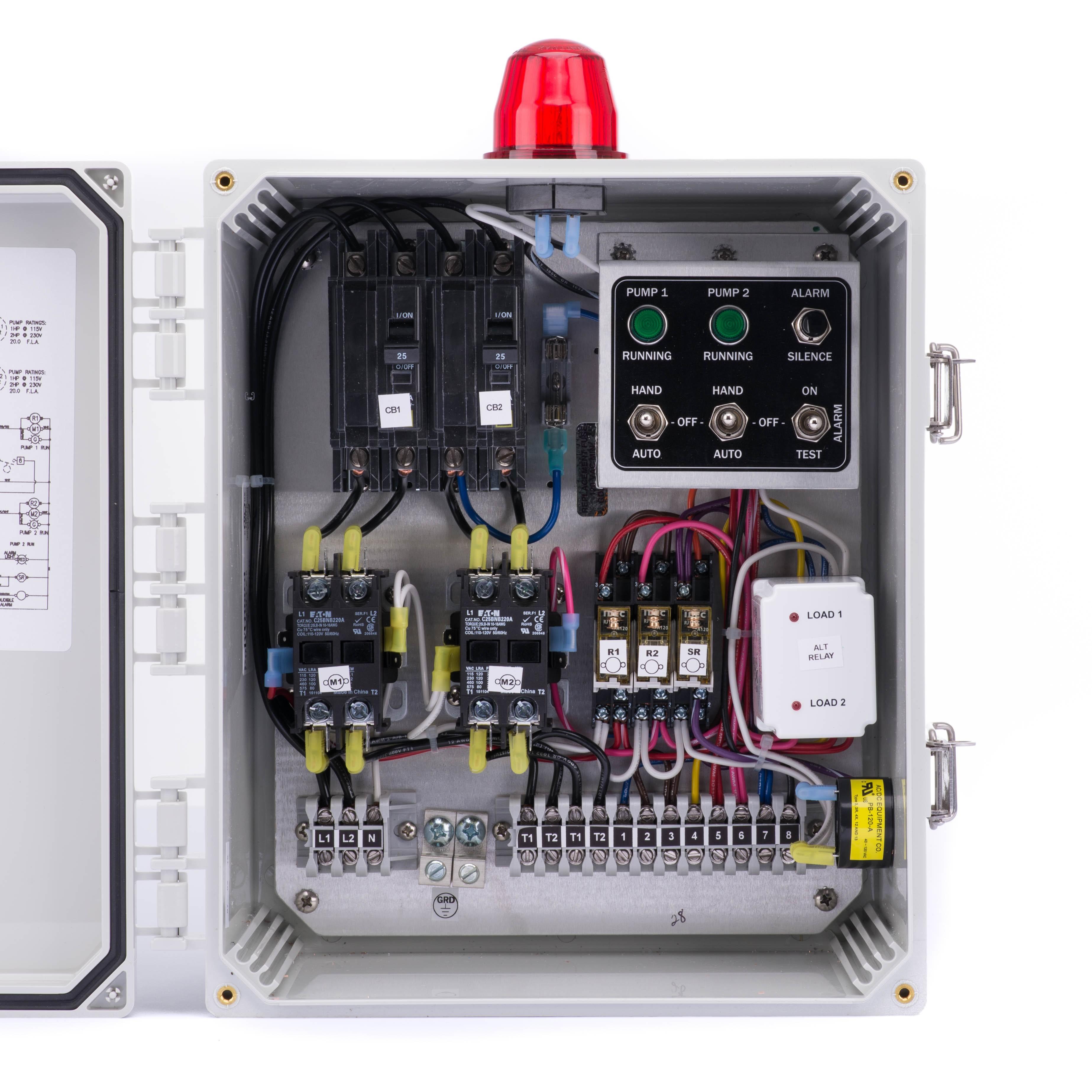 SPI  Duplex Control Panel Model SSC12B - 120/240V, 0-20FLA - 50A506