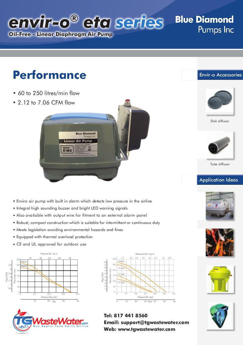 Blue Diamond Septic Air Pump With Alarm Specs