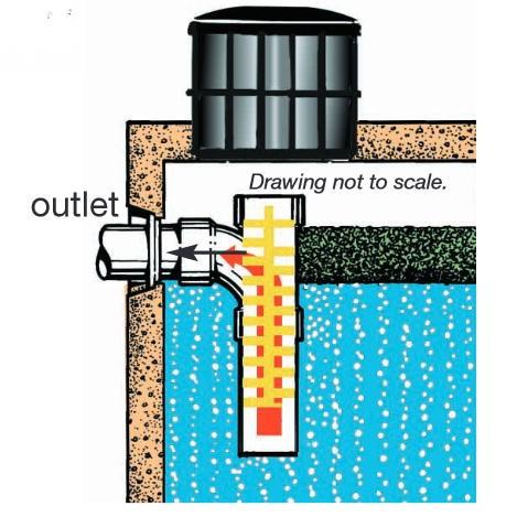 Tuf Tite Effluent Filter Ef 4 Combo Tg Wastewater